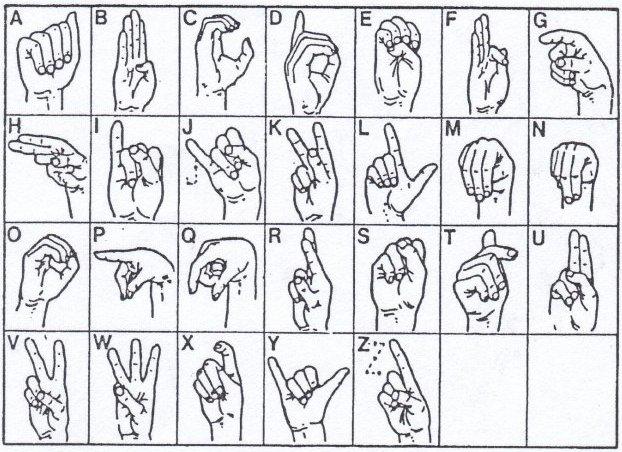 Sign+language+signs+alphabet